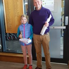 Report from Adult and Girl Competition at Swanston, on 19/11/2017